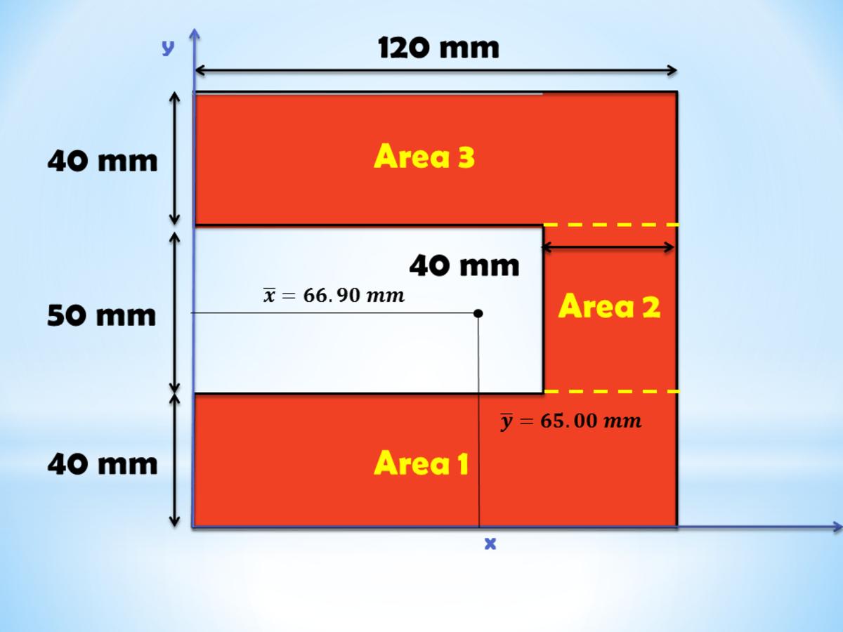 Centroid for C-shape