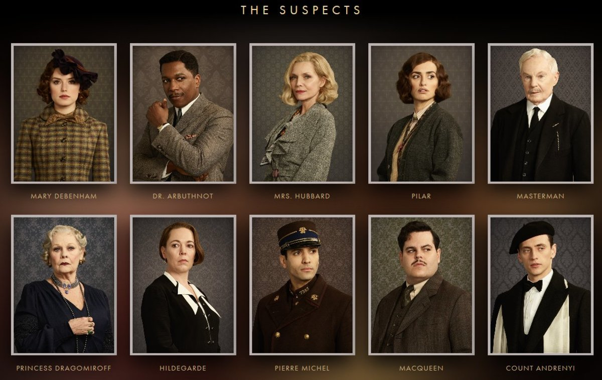 critical-review-murder-on-the-orient-express