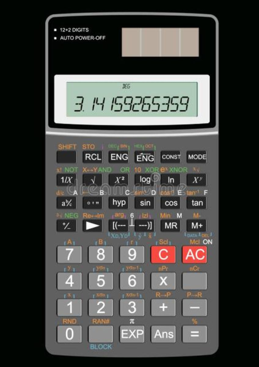 The ubiquitous, yet misunderstood, calculator