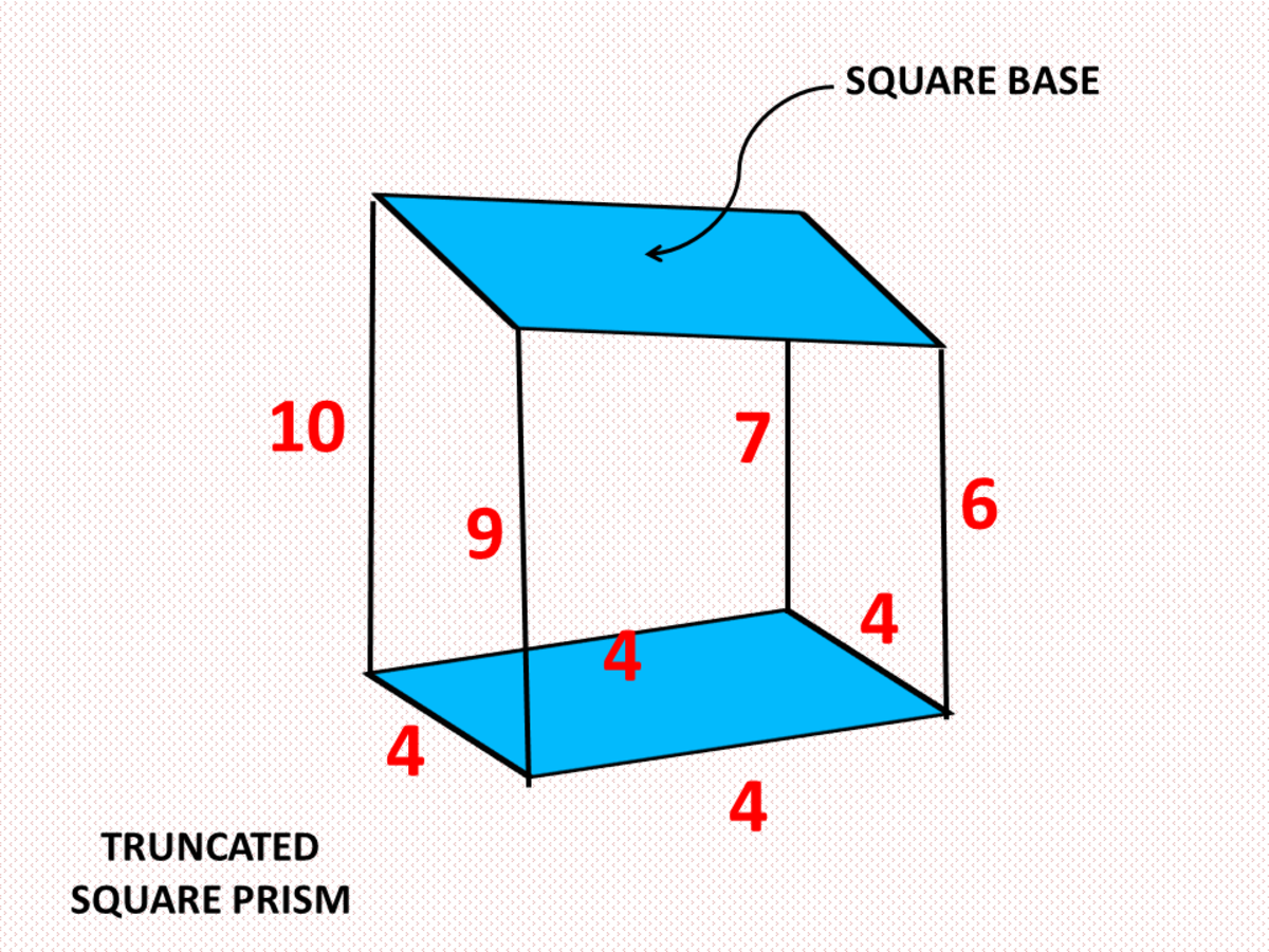Volume and Lateral Area of a Truncated Right Square Prism