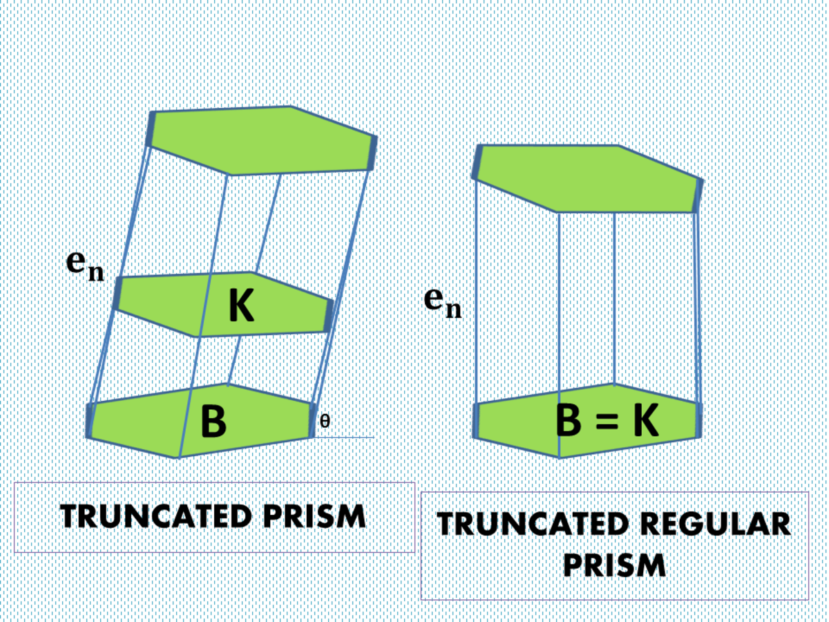 Truncated Prisms