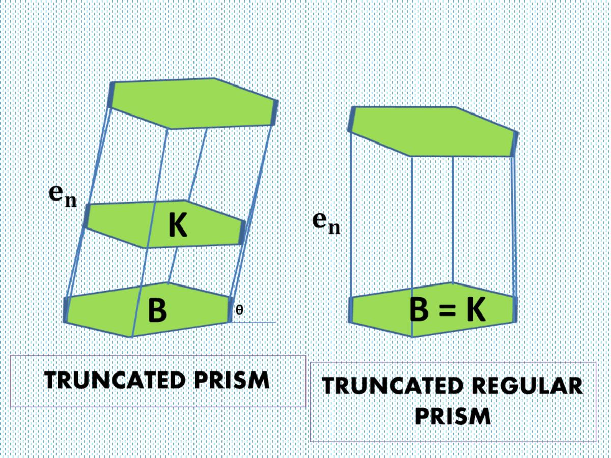 Truncated Prisms