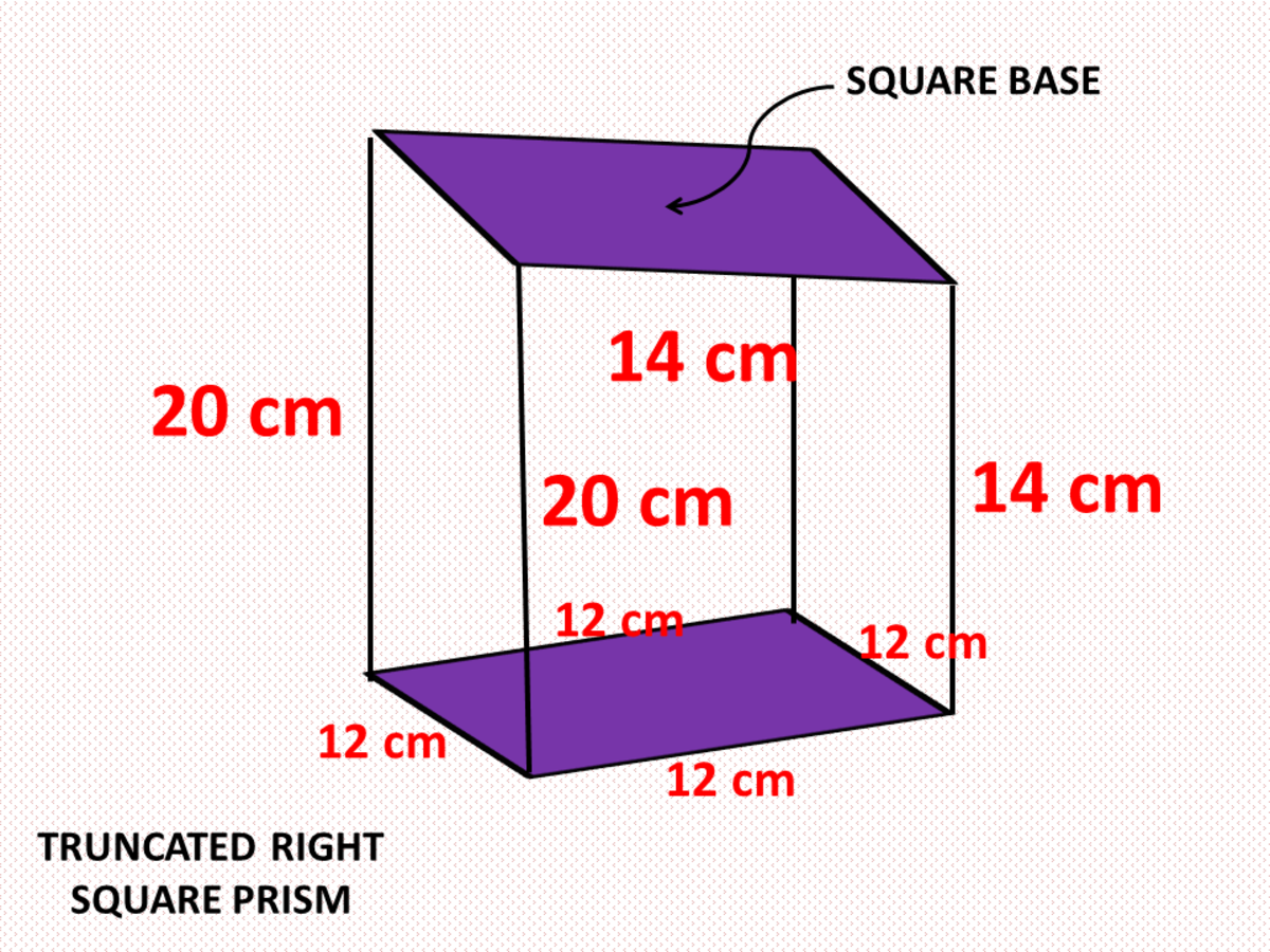 Total Surface Area of a Truncated Right Square Prism