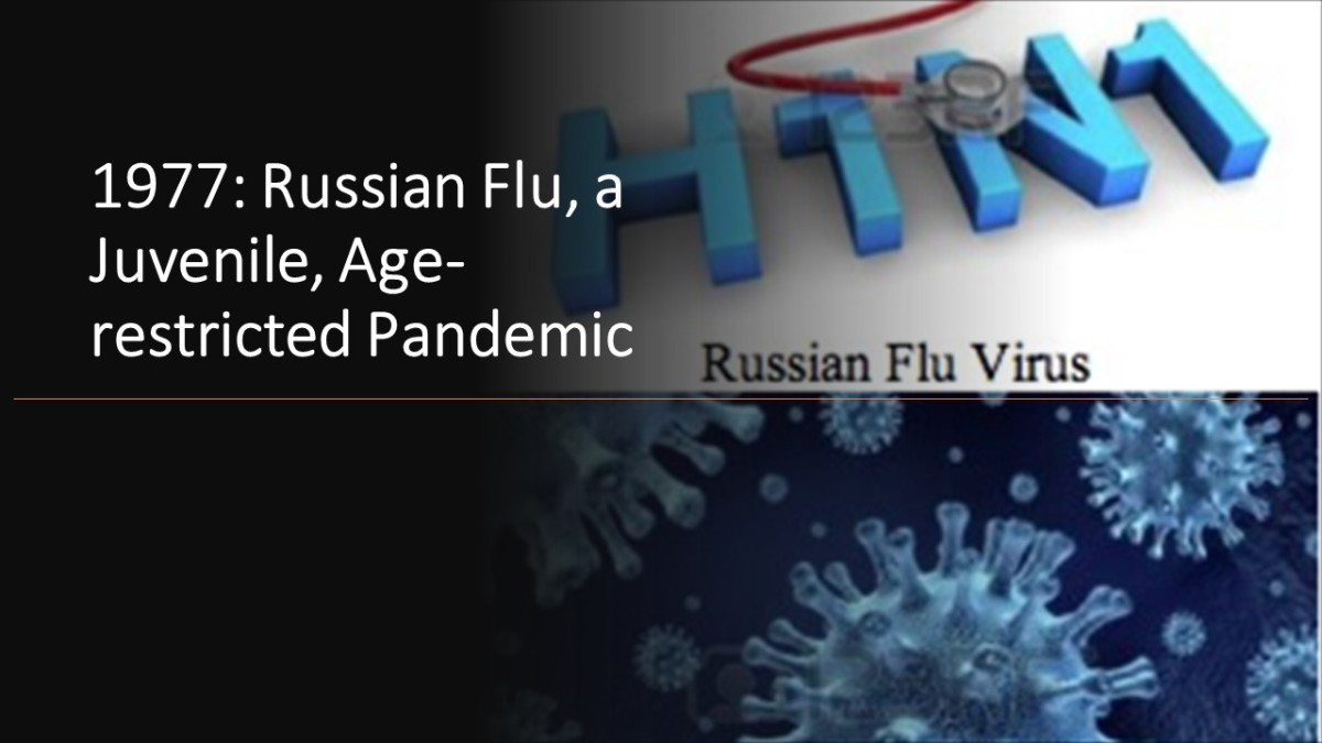 influenza-pandemics-of-the-20th-and-21st-century