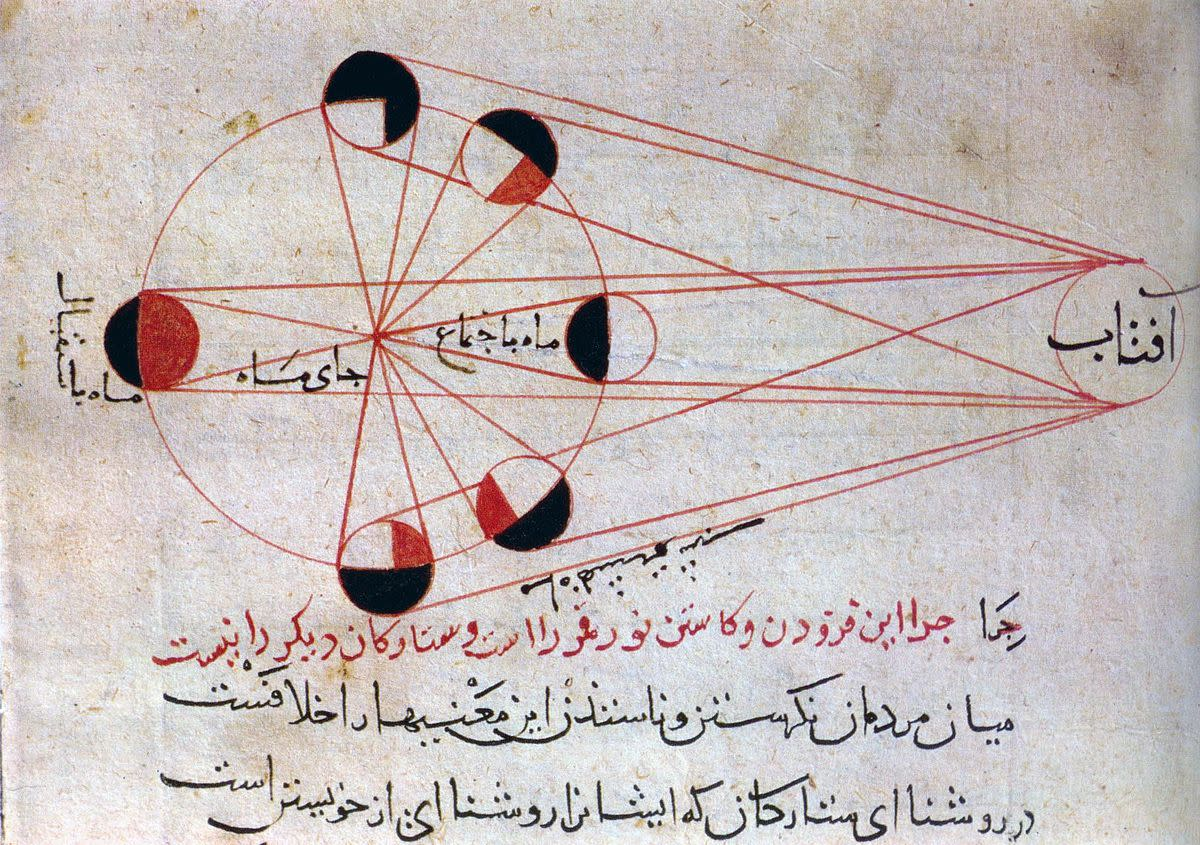 Sketches from Al-Biruni's notebooks.