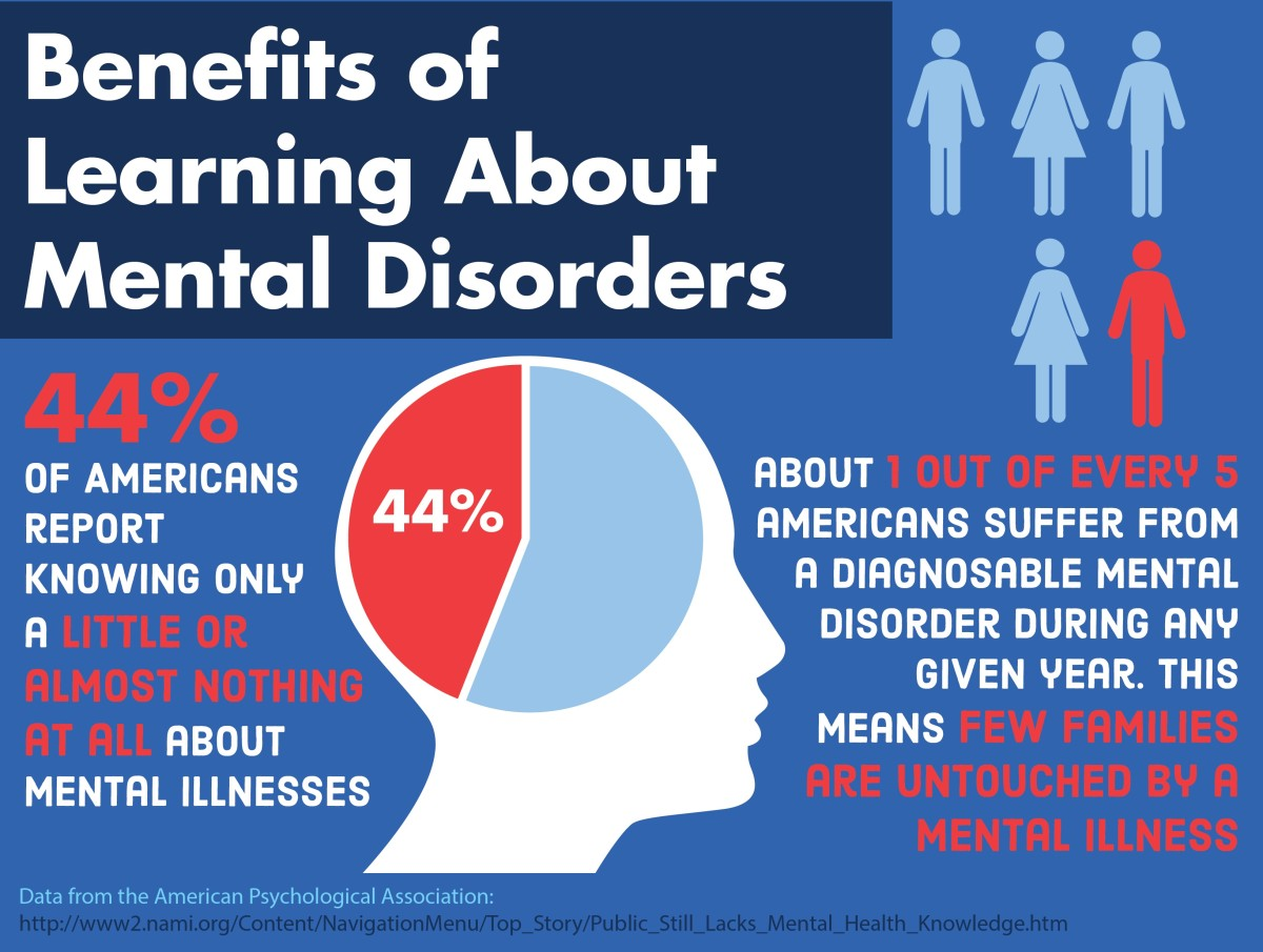 The benefits of learning about mental disorders