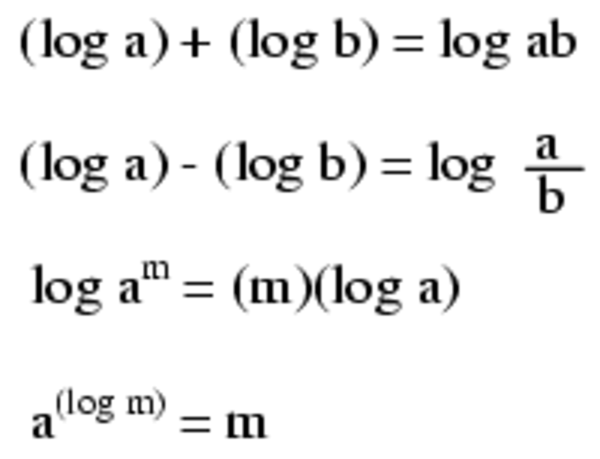 Some properties of logarithms.