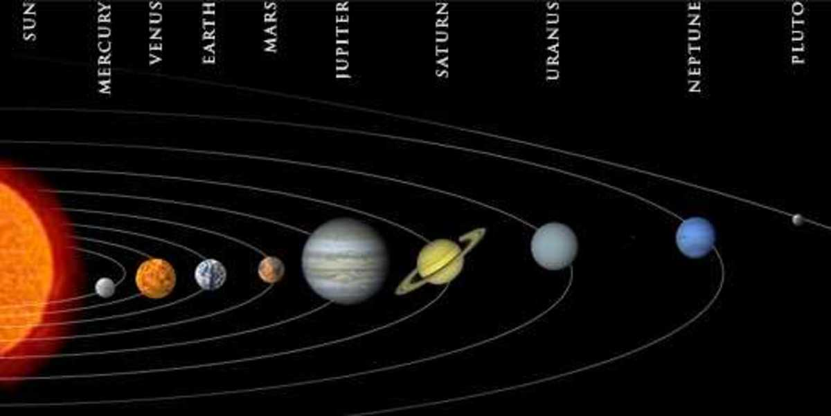 Solar System Diagram Worksheet For Kids Planets of our solar system