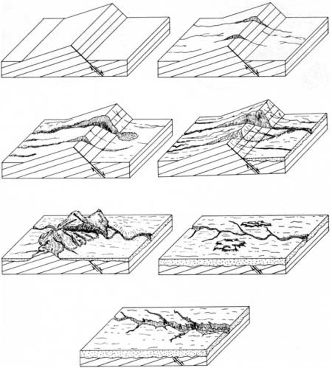 magma intrusion diagram