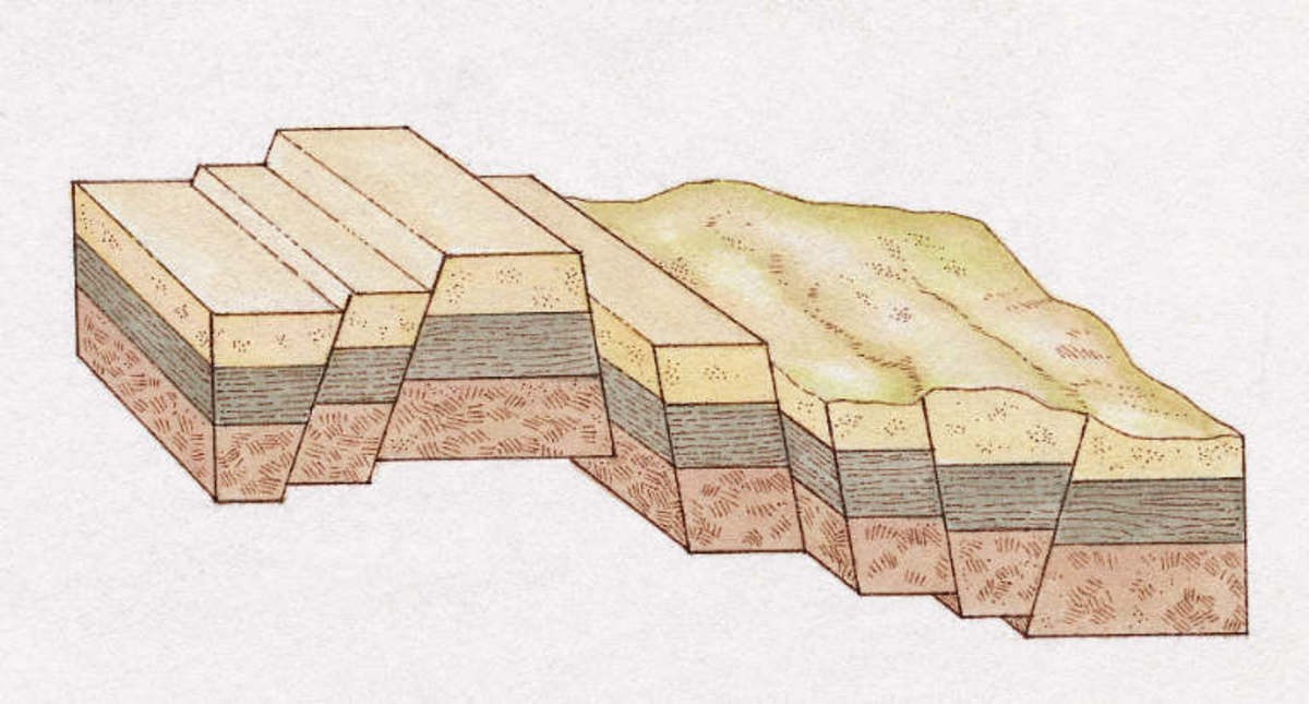 Formation of block mountains