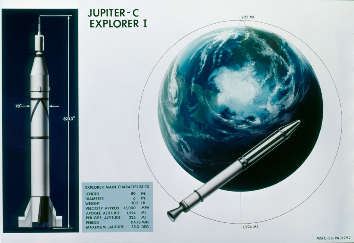The US Army's Explorer program, which launched unmanned scientific satellites, was placed under NASA management in 1958. Image courtesy of NASA.