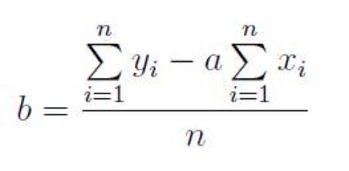 univariate-linear-regression