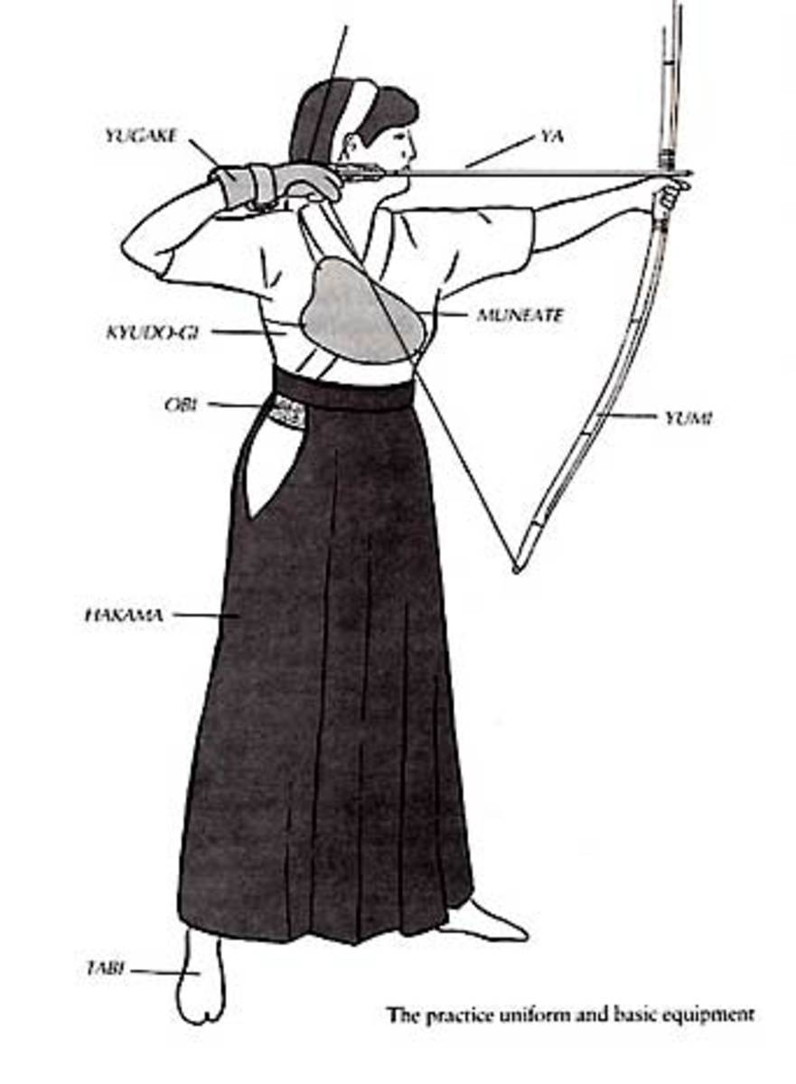 The Japanese Archer's Traditional Attire