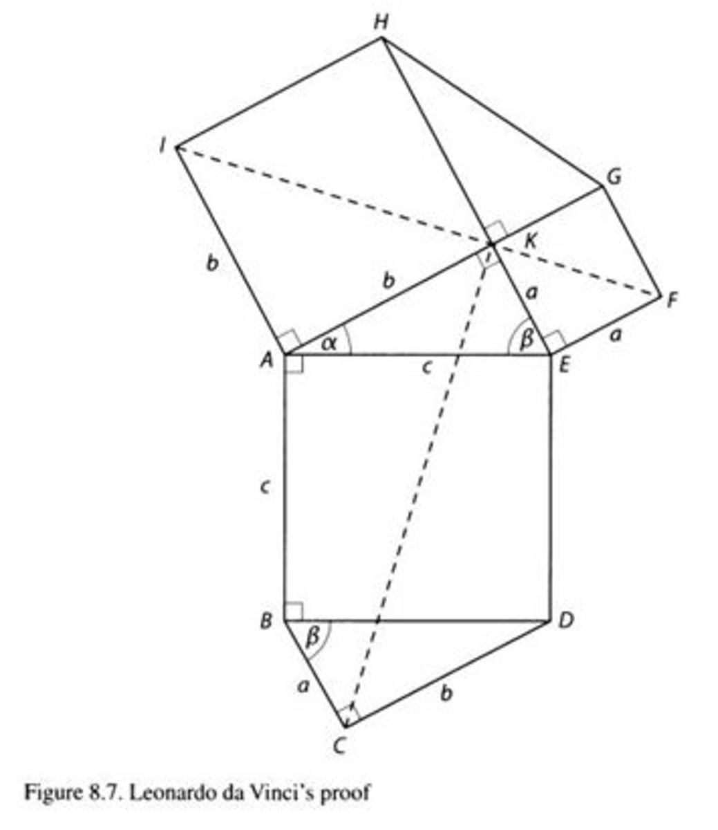 early-proofs-of-the-pythagorean-theorem
