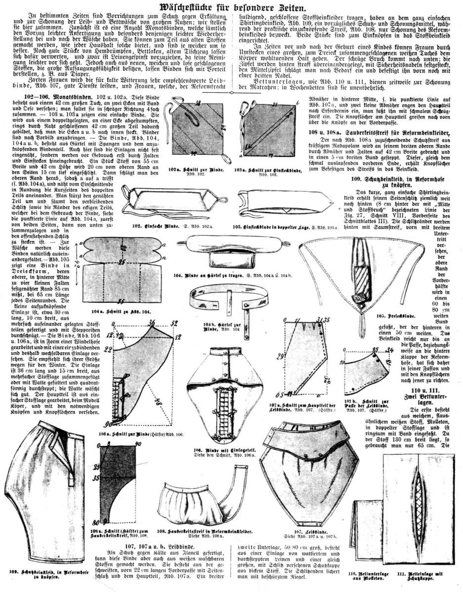 Sanitary Napkins and Menstrual Pads of the Past and Present