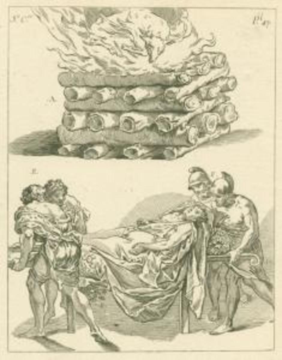 Roman Funeral Procession