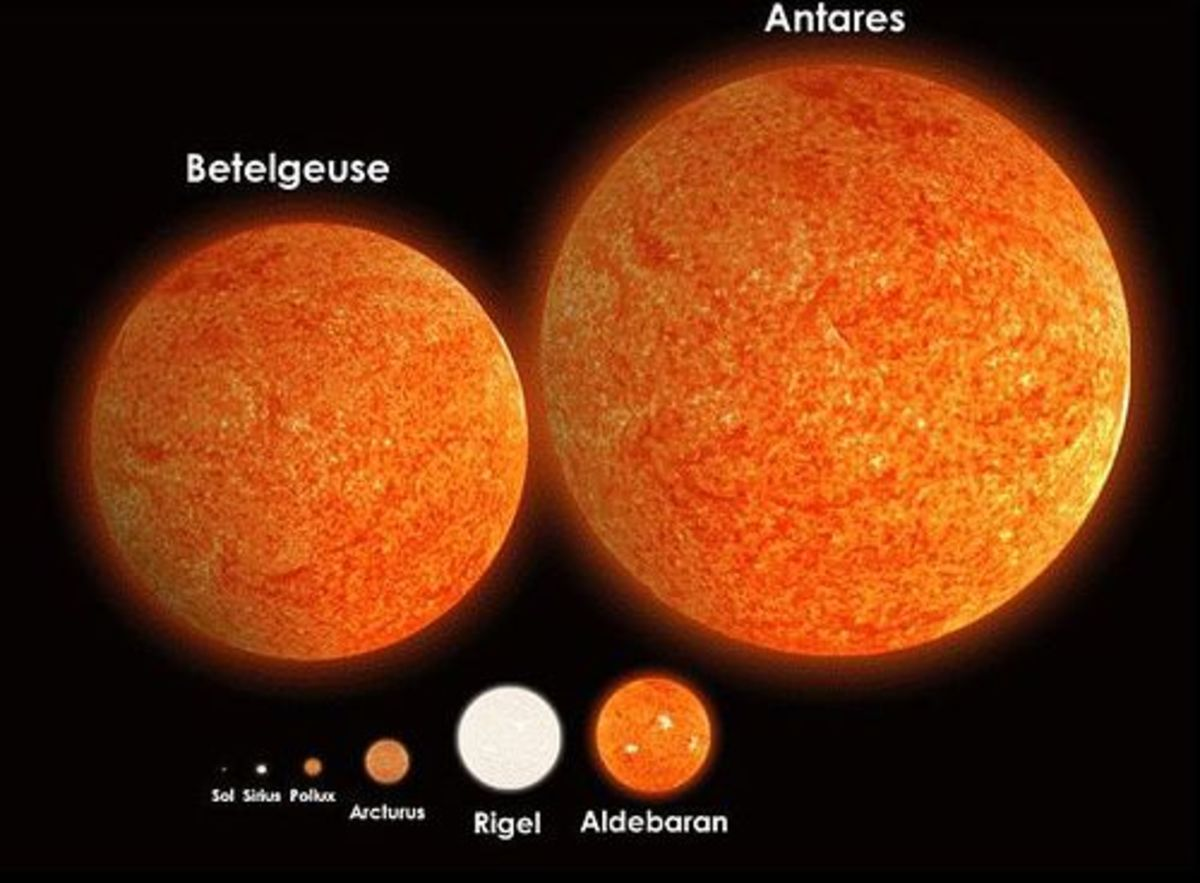 Our Sun (Sol) in comparison to some of the largest stars in the Milky Way. Our Sun is the tiniest dot on the image.