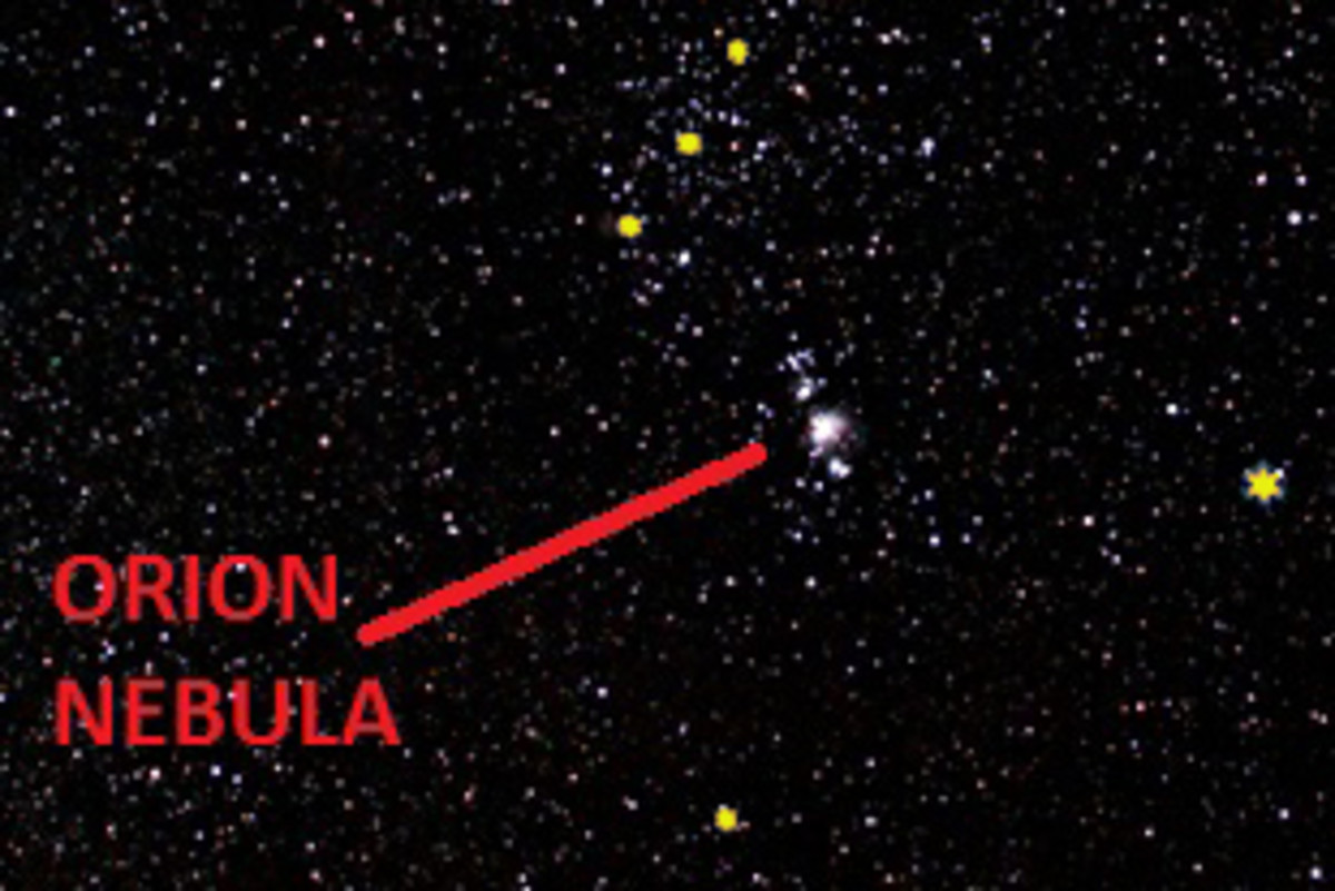 The Orion Nebula, as it may appear without sophisticated viewing equipment. (Major naked eye stars of the Orion Constellation have been coloured yellow to highlight them)