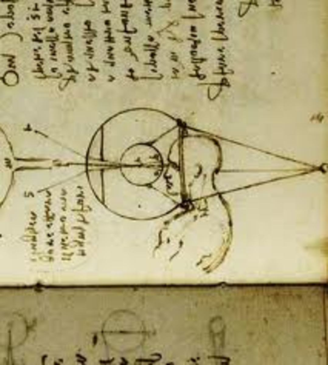 Leonardo's Drawing of the Human Eye