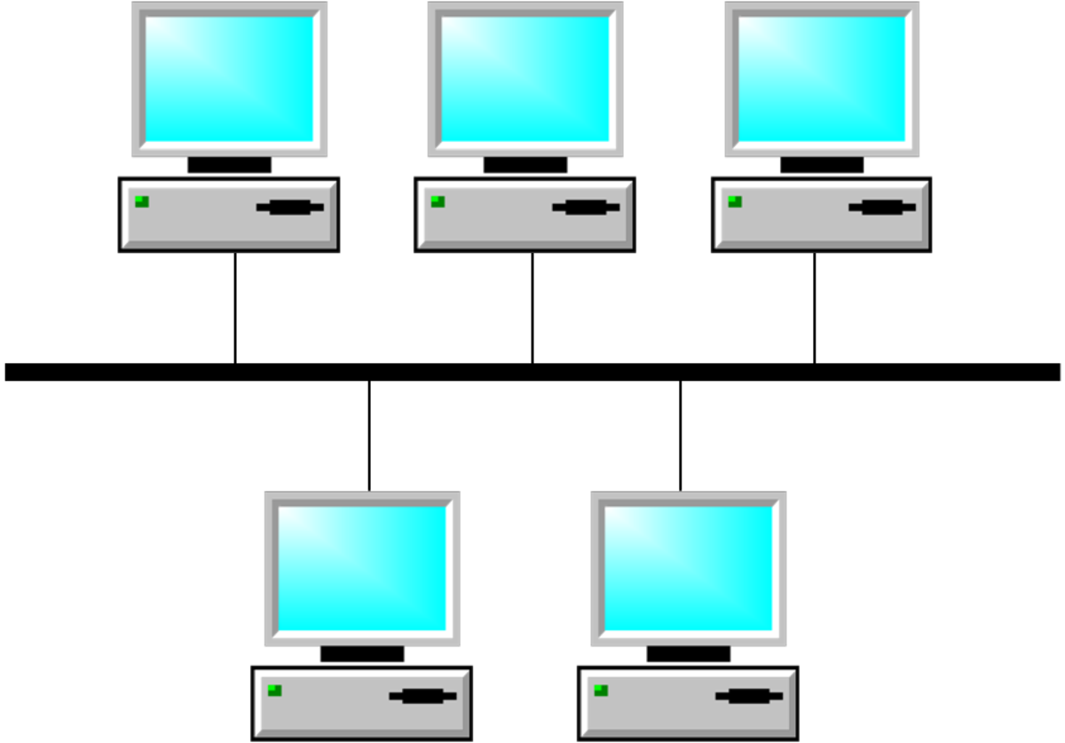 Each computer is an asset in its own right to be tracked by inventory control.