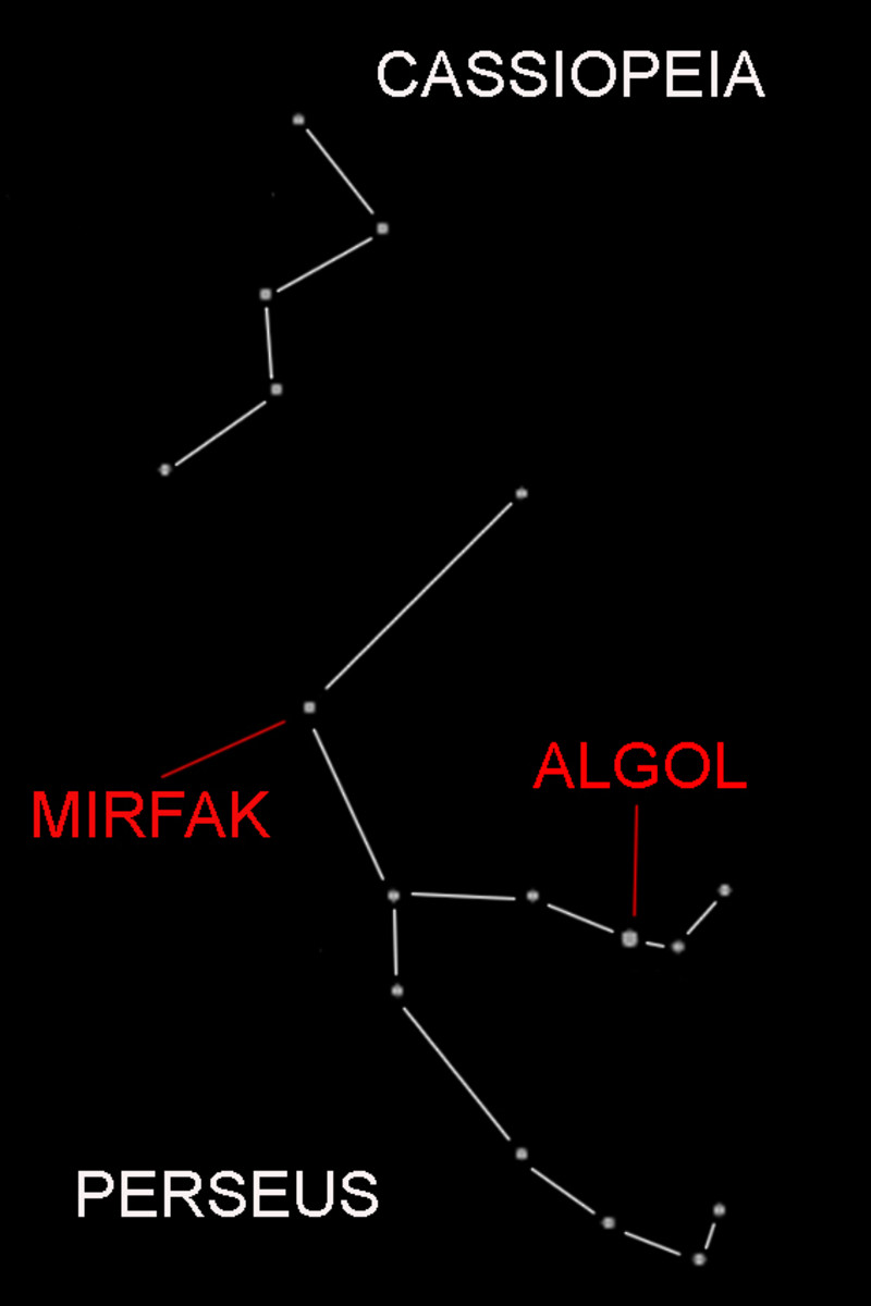 Diagram showing the location of Algol. The 'W' of Cassiopeia is easily found in the Northern sky. Perseus is less distinct, but once found, Algol can be best compared with the brightest star of Perseus, Mirfak