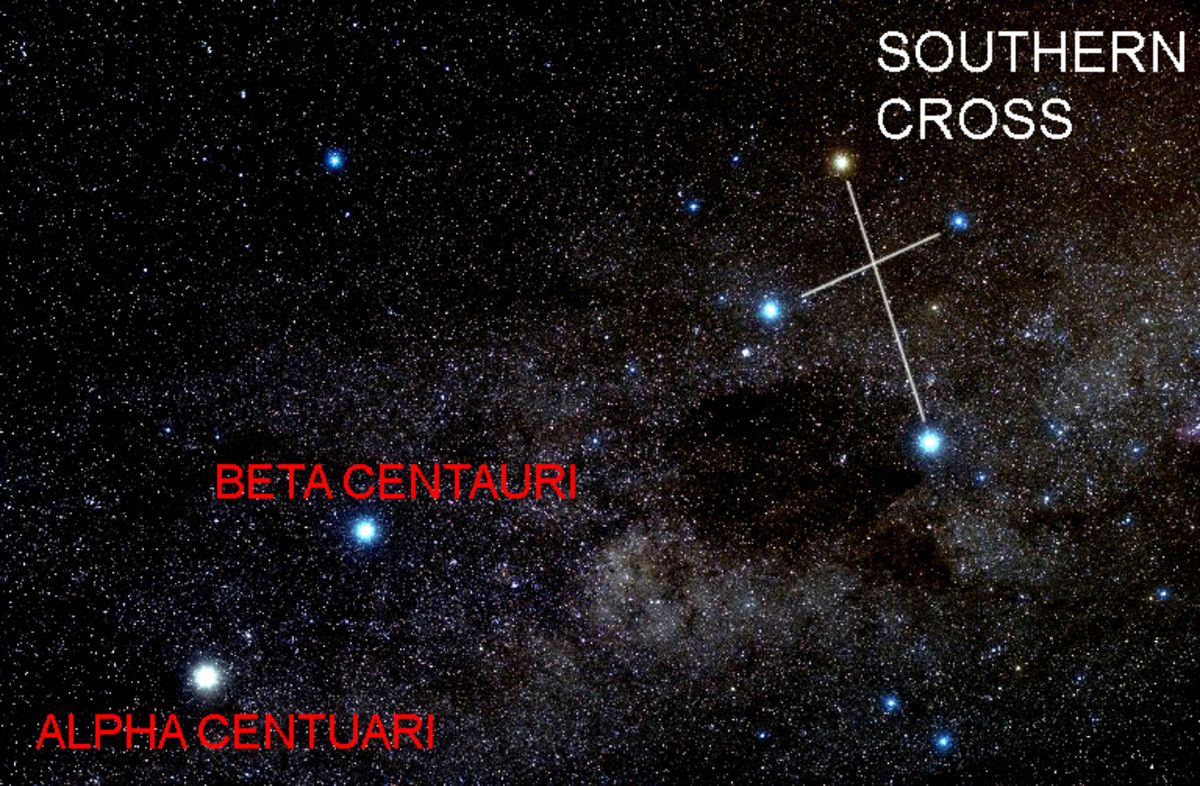 The Southern Cross and the two bright stars of Centaurus. The sky appears speckled or dusty because these stars lie close to the Milky Way, so the 'dust' is countless millions of very distant stars in our Galaxy.