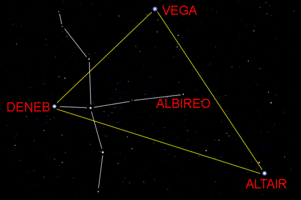 The Summer Triangle of Deneb, Vega and Altair, linked by yellow lines. Stars of the constellation Cygnus are linked by white lines. The 'double' star Albireo is also shown