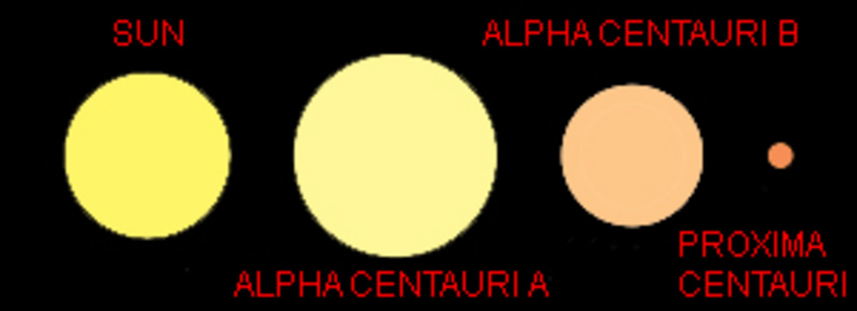 A comparison of the sizes of our Sun, and its nearest neighbour in space - the Alpha Centauri triple system, including little Proxima Centauri
