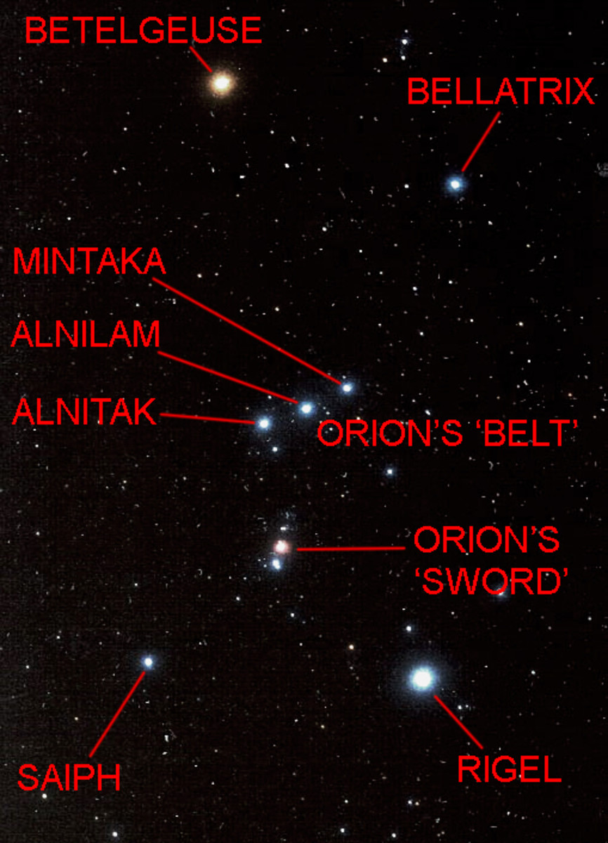 Annotated map of the main stars in Orion. All of these stars are really impressive, but some (described below) are truly outstanding
