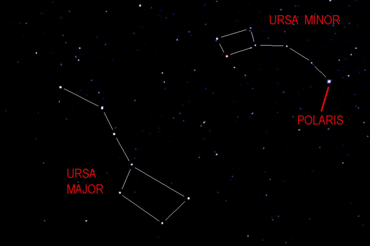 Ursa Major, Ursa Minor and the Pole Star with lines connecting the stars to show the shapes and positions of the two constellations and the location of the Pole Star. Now you should be able to identify the Pole Star in the image below right