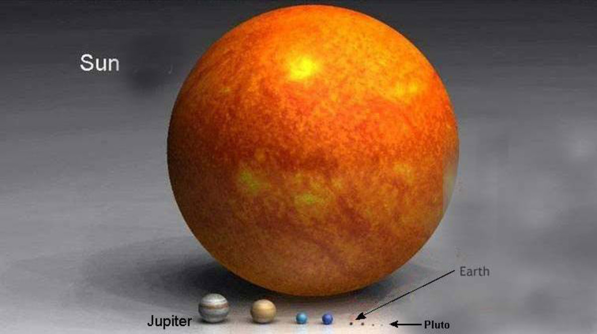 How big is a star? This illustration of relative sizes of the Sun and planets shows how puny even mighty Jupiter is when compared to the size of our local star, the Sun. And as we shall see later - compared to some stars - our Sun is also pretty puny