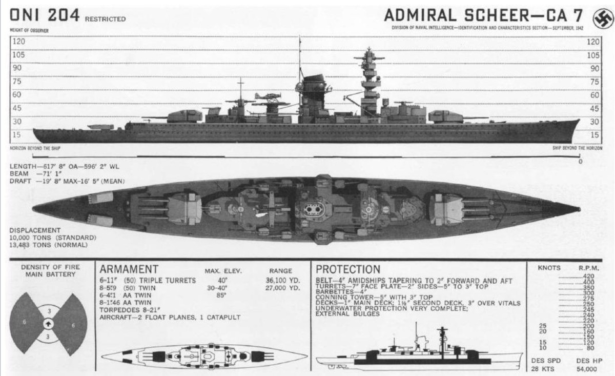 Wartime recognition drawing of an Deutschland Scheer class cruiser, produced by the Office of Naval Intelligence in 1942.