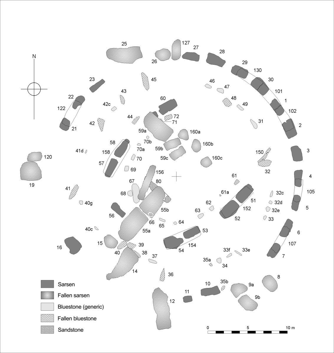 Plan of the central Stone Structure at Stonehenge as it survives today. Stone numbers are those conventionally used in the recent literature and following Petrie, F. 1880.