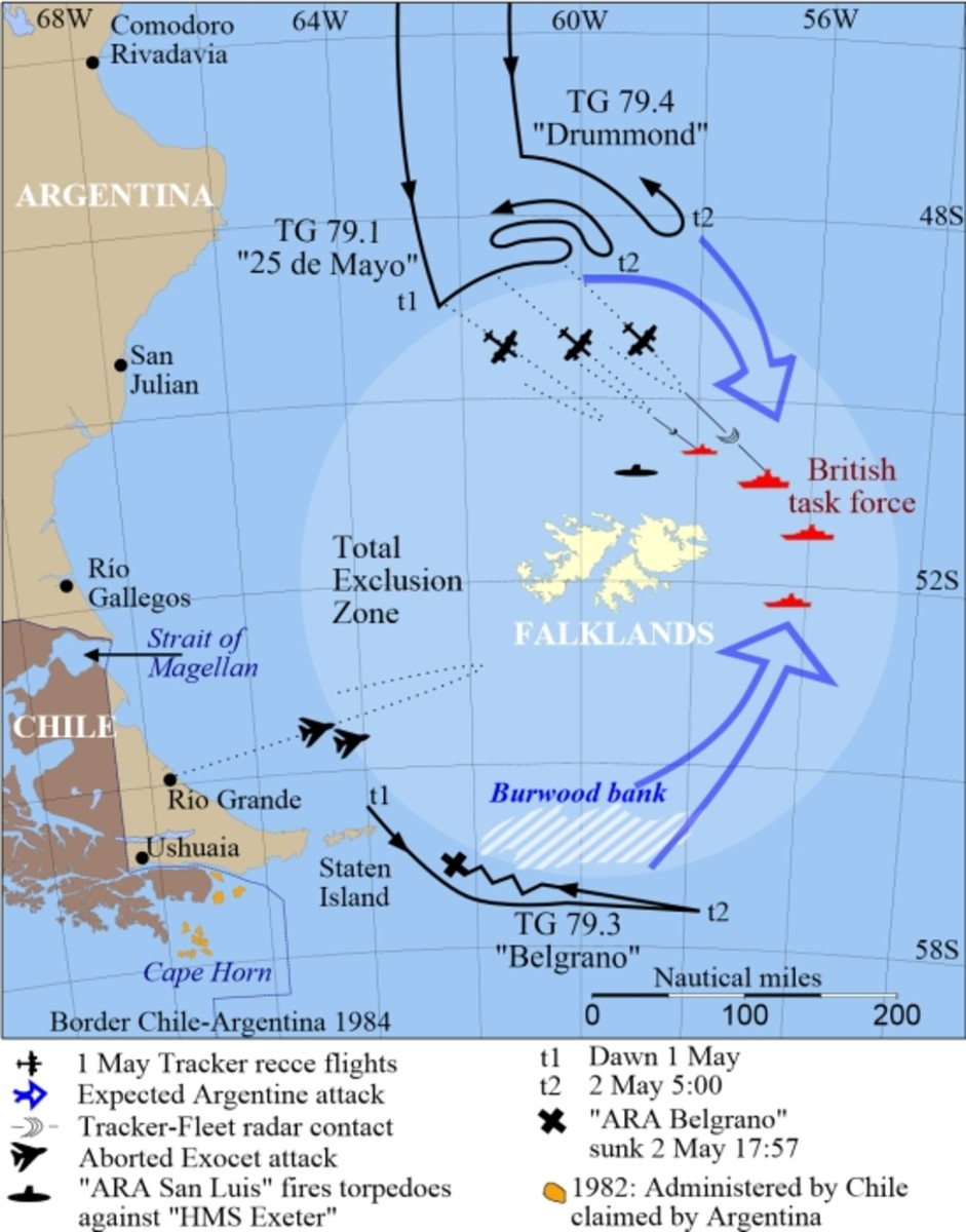 The image summarizes the deployment of Ar+Br naval forces around the Falklands Islands before the sinking of the ARA Belgrano during the Falklands War.