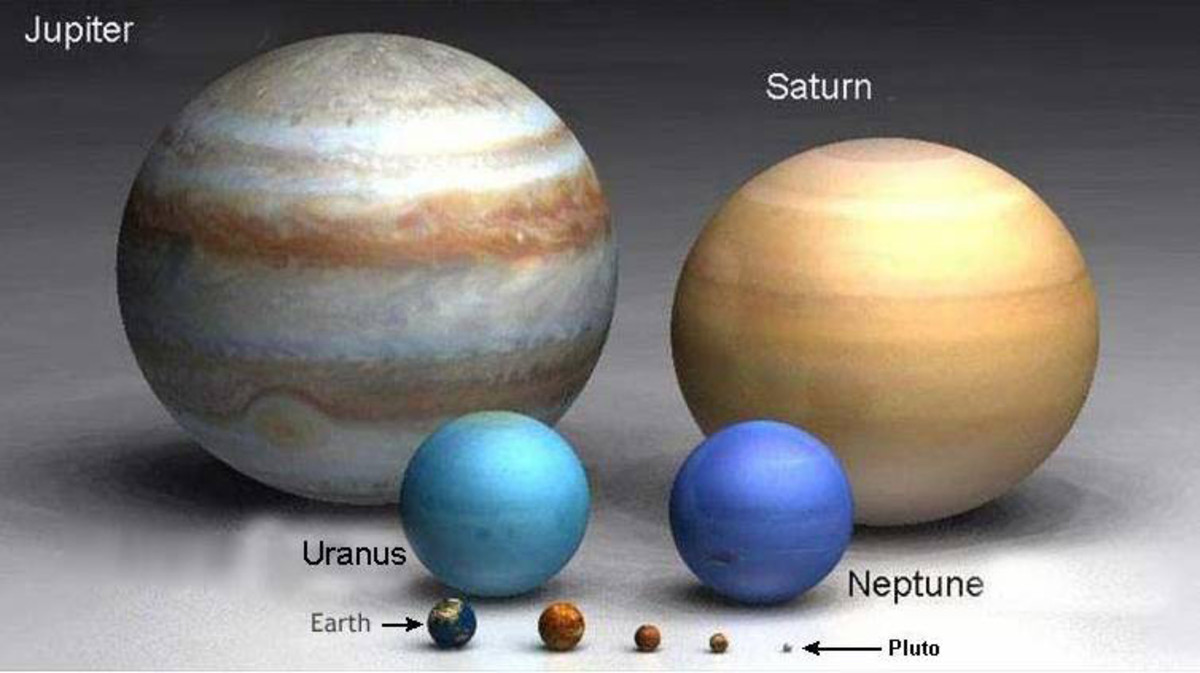 The planets (including Pluto which is not now considered a true planet by most scientists) all drawn to scale, demonstrating the enormous size of the gas giants, Jupiter, Saturn, Uranus and Neptune compared to rocky worlds like the Earth