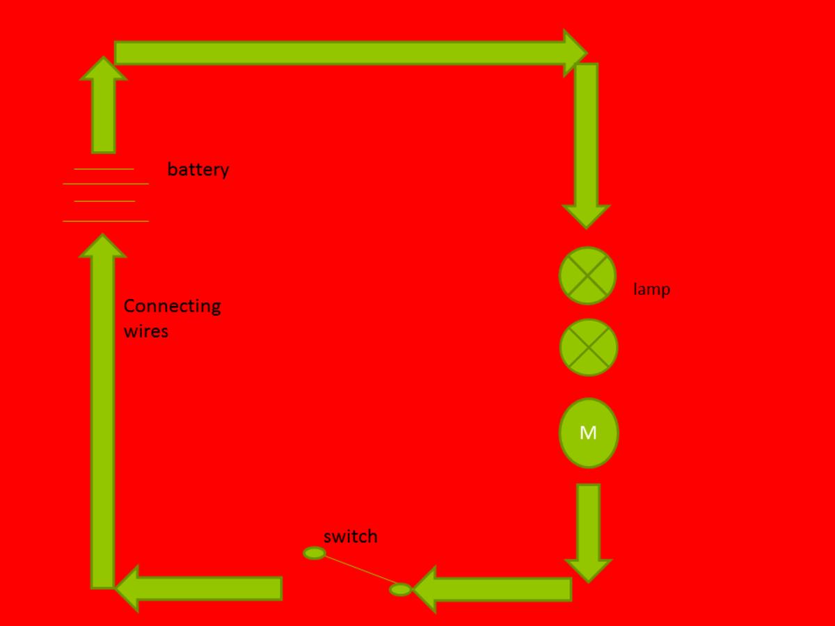 Circuit diagram labelling symbols.