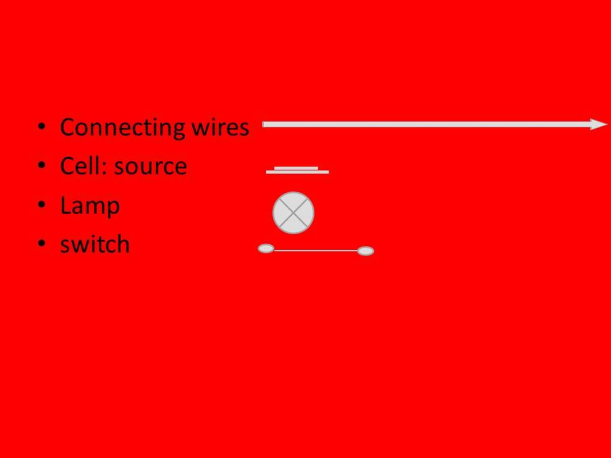 The four main circuit symbols.