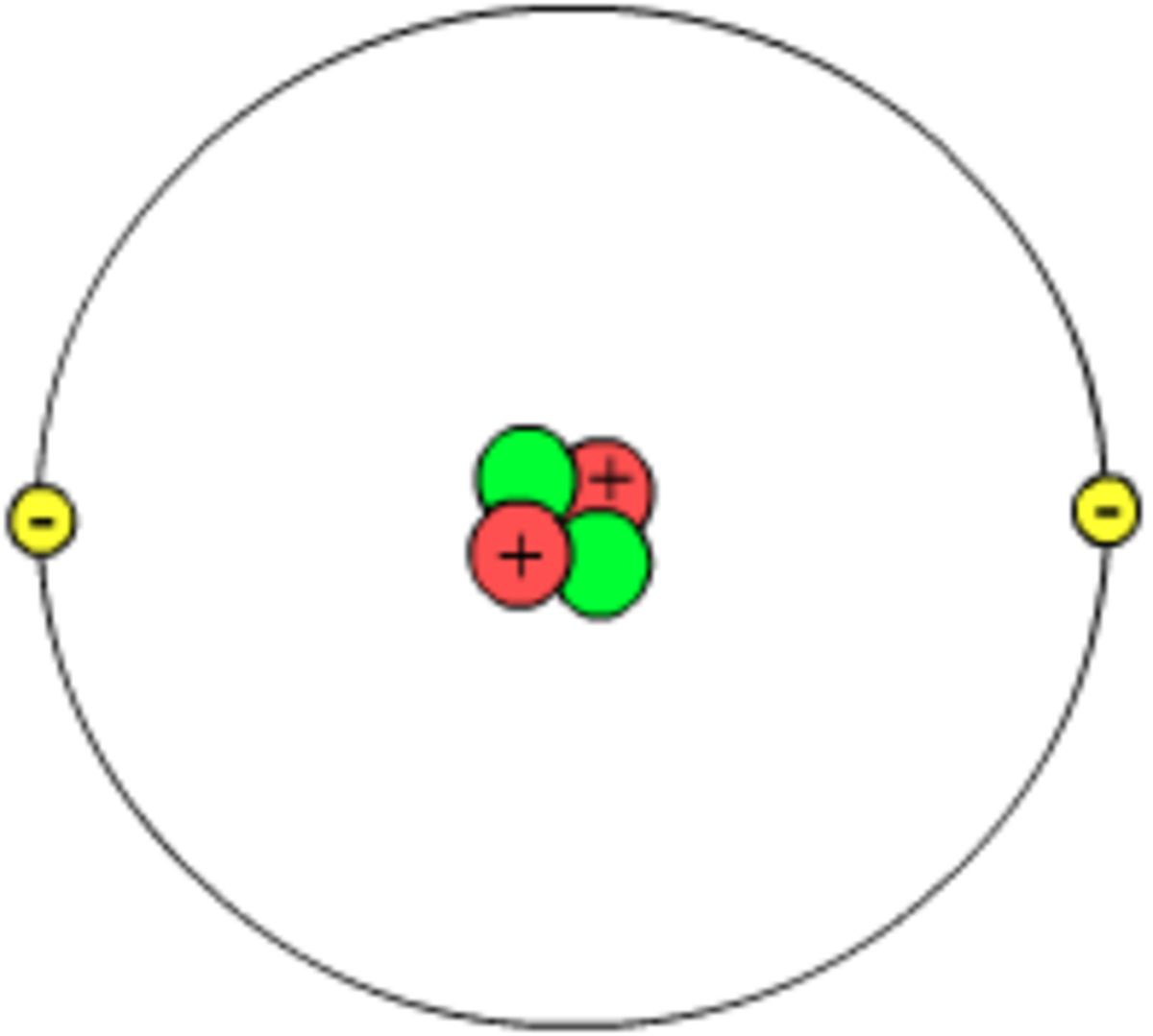 Modelisation of an atom of helium