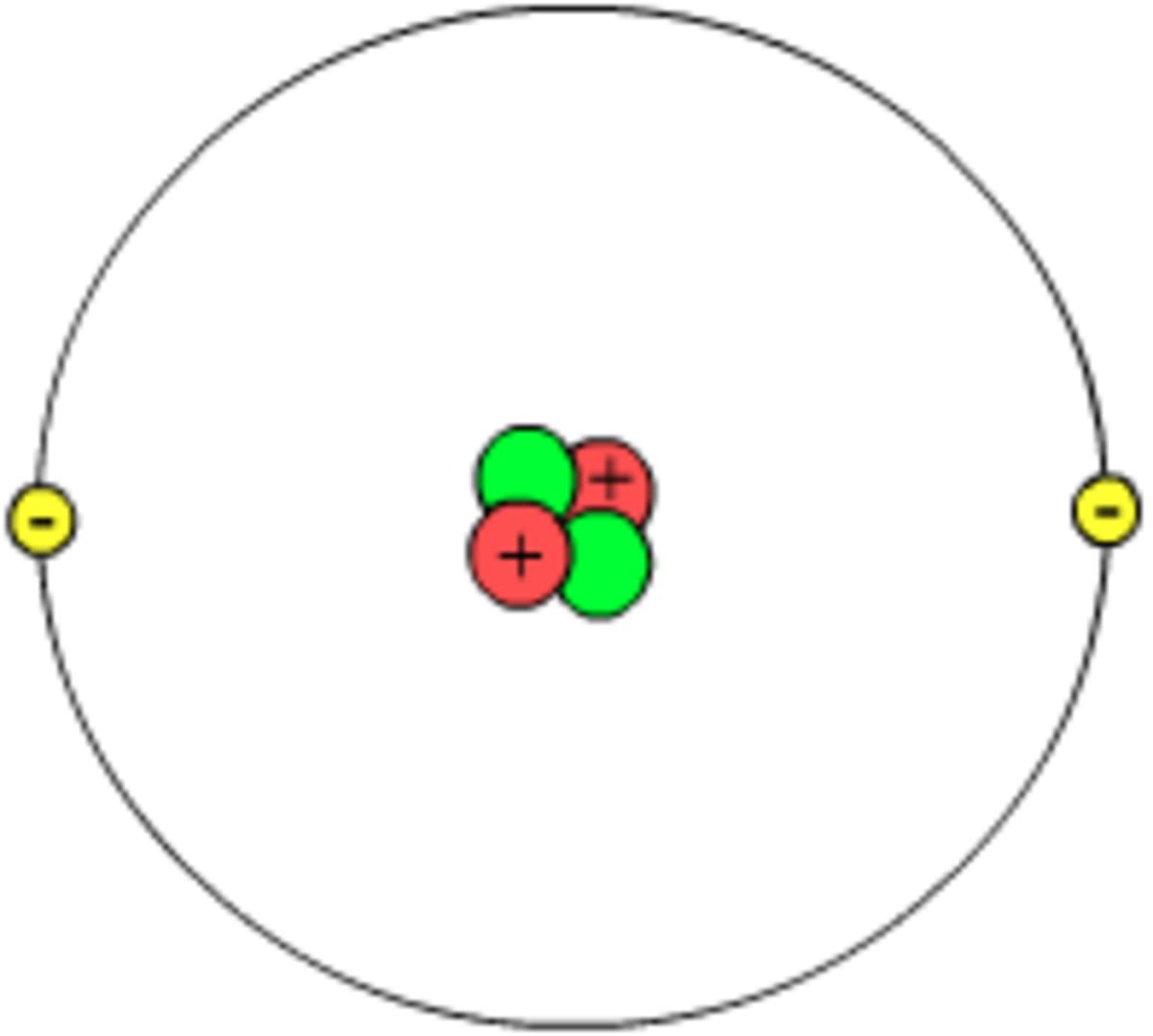 Modelisation of an atom of helium