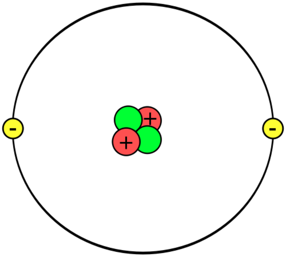 Helium atom, with 2 protons, 2 neutrons and 2 electrons.  After fusion, this is the only type of atom left; there are no hydrogen atoms.