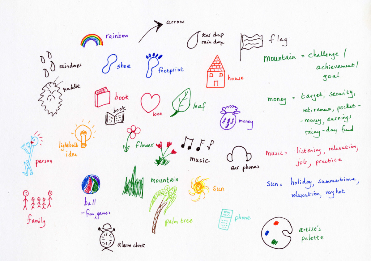Some simple icons or line drawings you can use for Mind Maps
