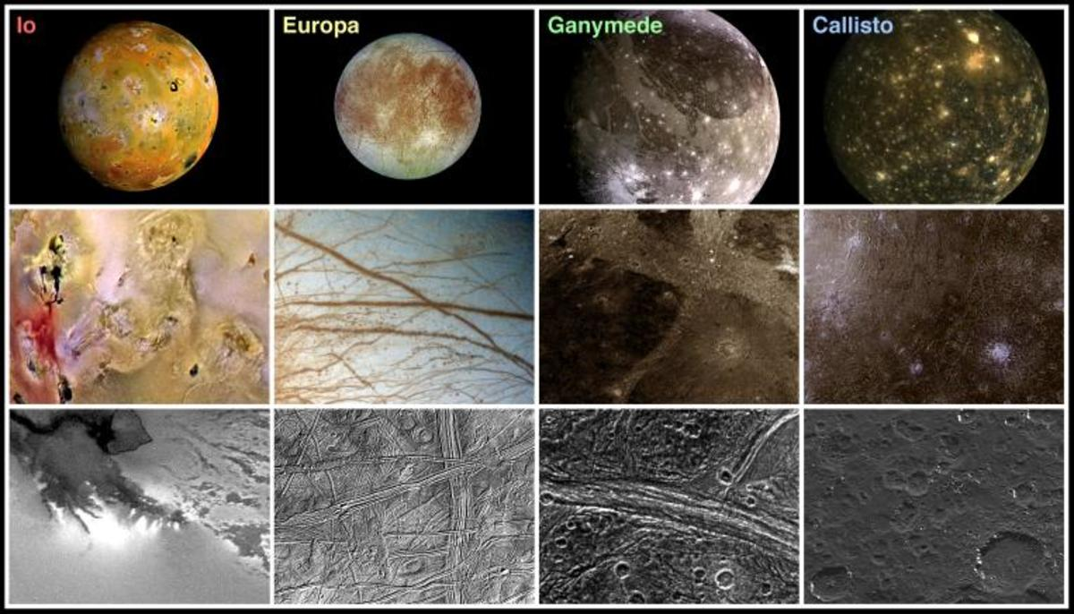 Landscapes of the four Galilean moons: volcanic features; icebergs and ice fissures; grooves and ridges; impact craters. Click link below for more info: