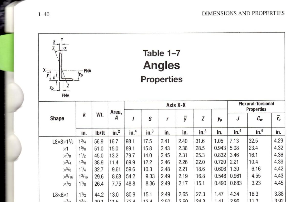 Steel angle section dimensions are provided by mills. This table is in the American Institute of Steel Construction's manual, AISC-360.
