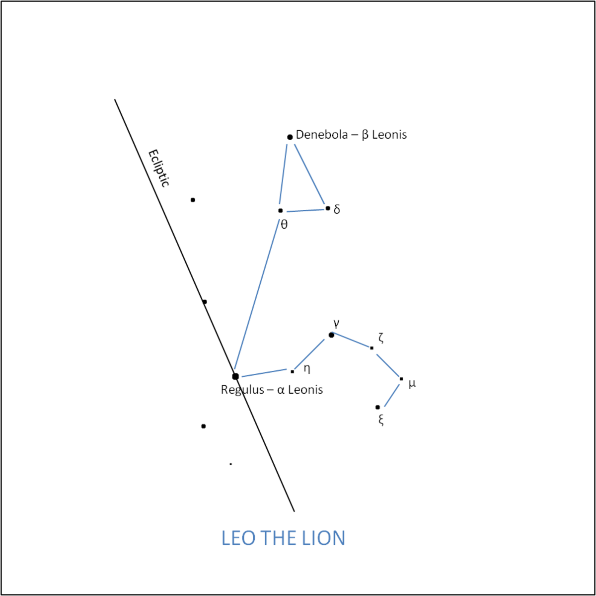 My rendition of the constellation Leo.