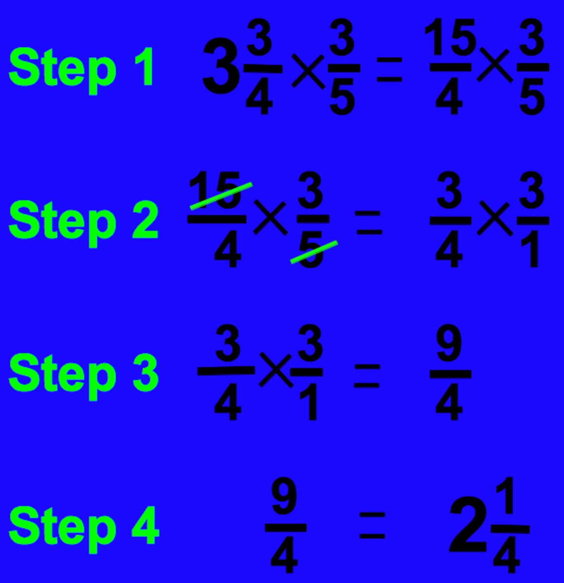 How to Multiply Fractions in Four Easy Steps | Owlcation