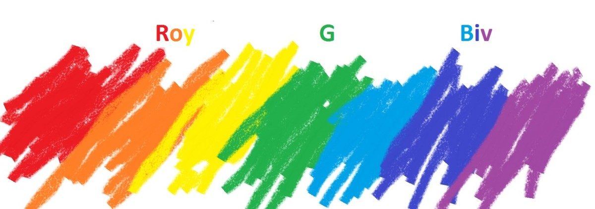 how-to-remember-the-order-of-the-rainbow-colors