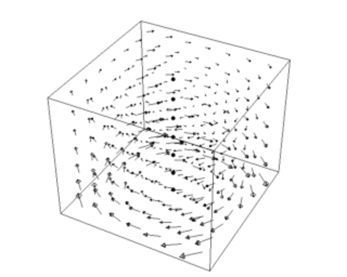 A visualization of a scalar field.