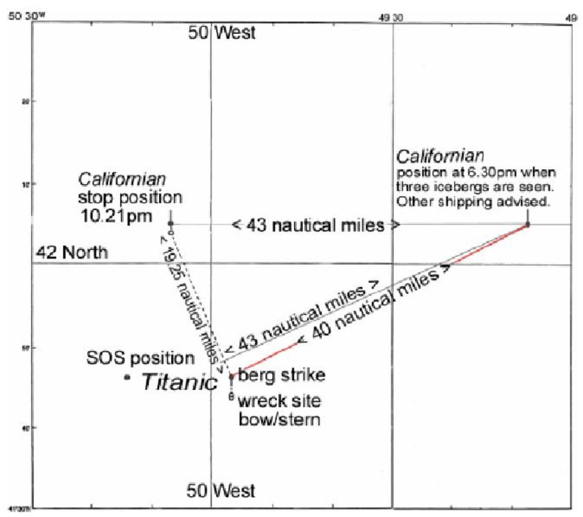 This map illustrates Californian's close proximity to Titanic that night. Less than 20 nautical miles Northwest of the sinking ship.