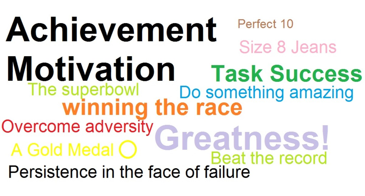 How do you define achievement motivation?