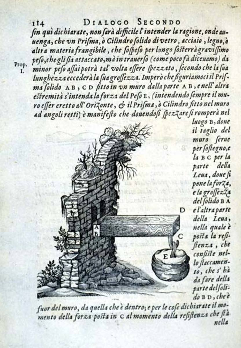 Here, we see Galileo's illustration of a bent girder by an outer load. Galileo is often considered the father of biomechanics based on his discoveries in applying fundamental physics to biological systems.